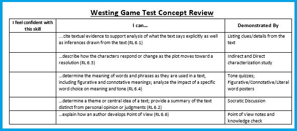 concept review2